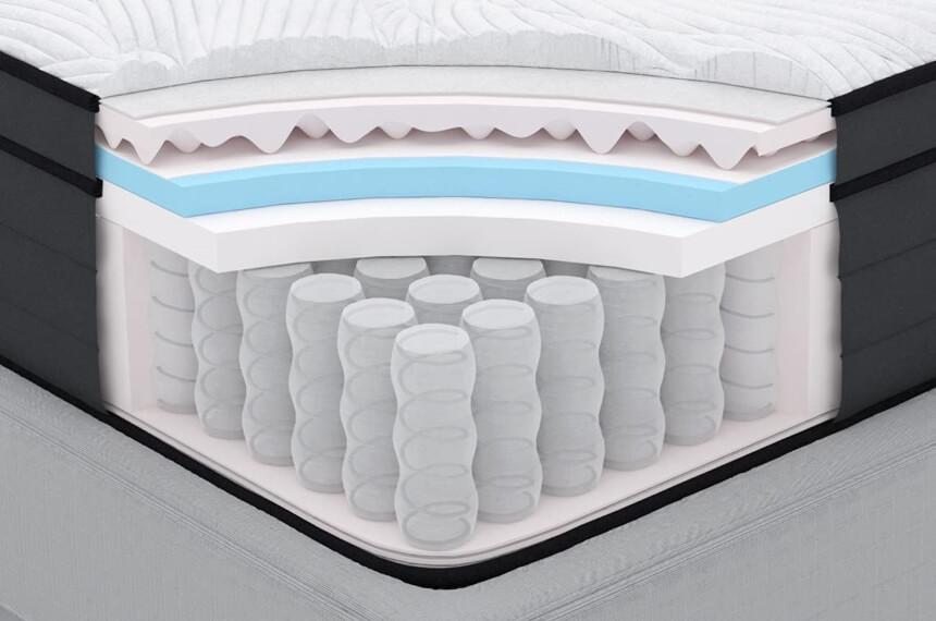 10 Taschenfederkernmatratzen Test – eine der beliebtesten Matratzenarten