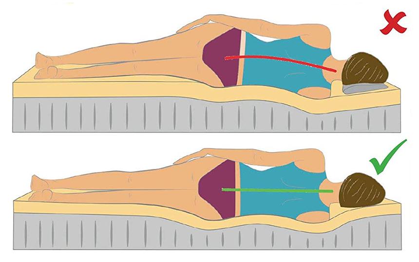 12 Matratzentopper Test – Lebensdauer der Matratze verlängern